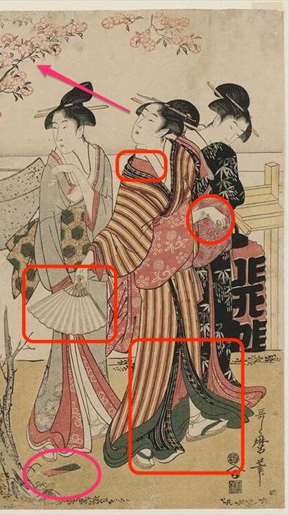 喜多川歌麿『三囲神社の御開帳 向島』